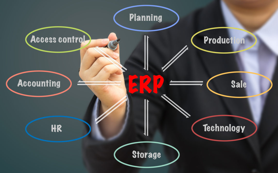 Why Buy an ERP Software?